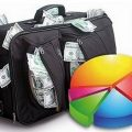 Инструменты портфельного инвестирования
