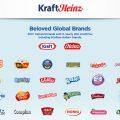 Инвестиционная идея Kraft Heinz